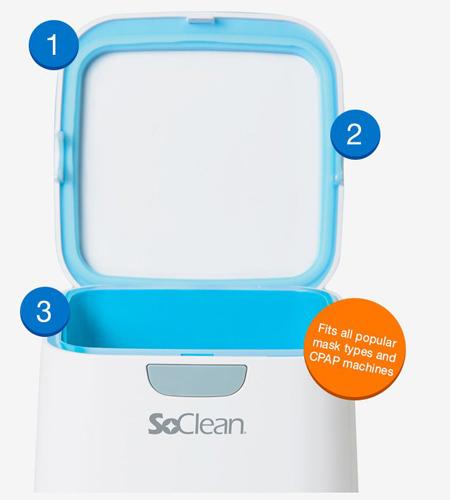 Savon Medimart - SoClean CPAP Cleaner
